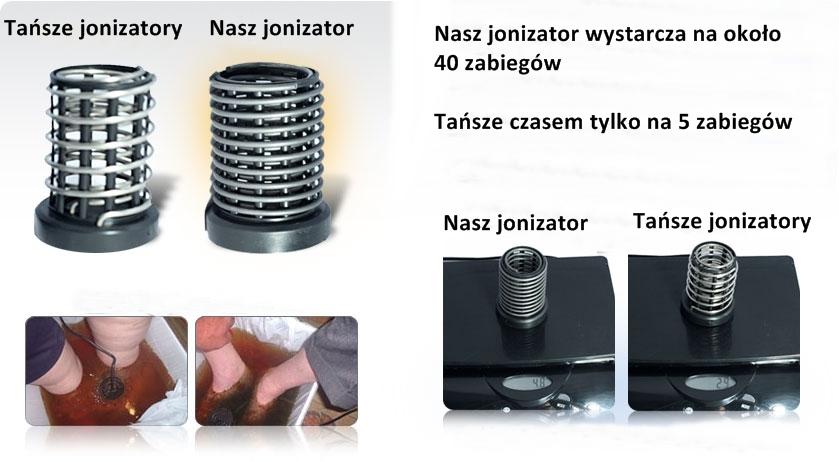 porównanie_jonizatora.jpg